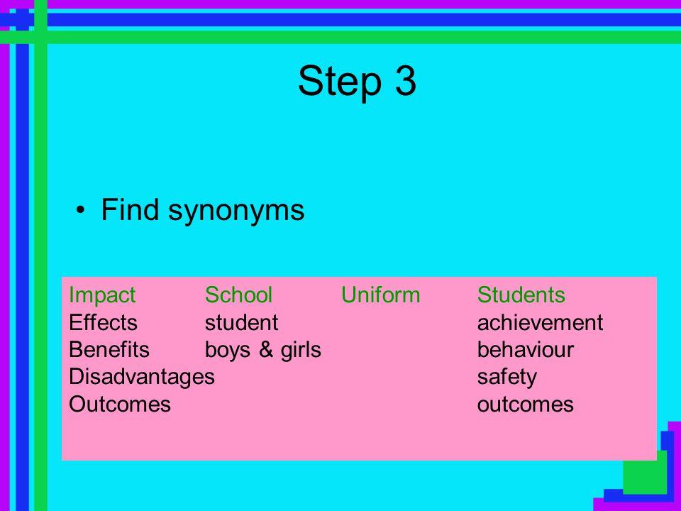 Step 2 Find key words ImpactSchool UniformStudents