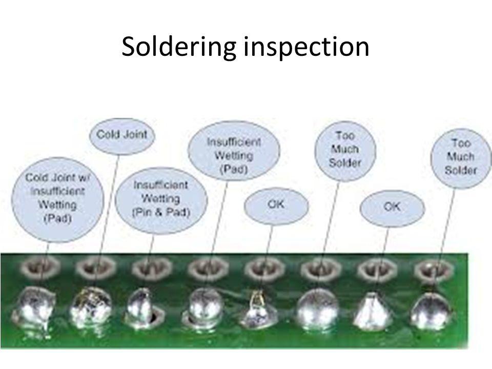 Soldering inspection