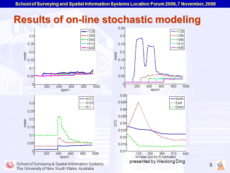 School of Surveying & Spatial Information Systems The University of New South Wales, Australia School of Surveying and Spatial Information Systems Location Forum 2006, 7 November, 2006 5 presented by Weidong Ding Results of on-line stochastic modeling