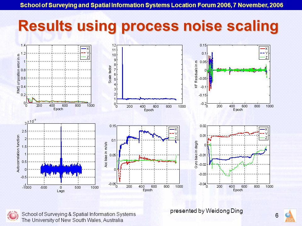 School of Surveying & Spatial Information Systems The University of New South Wales, Australia School of Surveying and Spatial Information Systems Location Forum 2006, 7 November, 2006 6 presented by Weidong Ding Results using process noise scaling