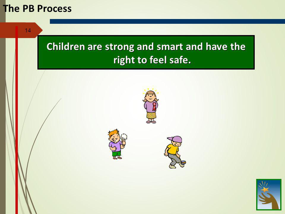 14 The PB Process Children are strong and smart and have the right to feel safe.