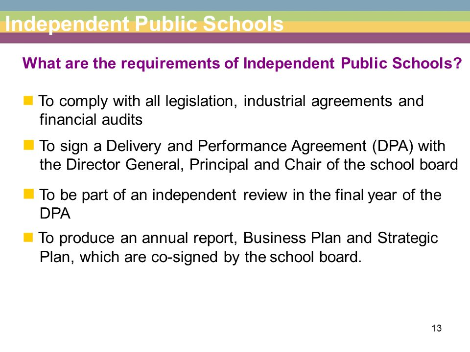 13 Independent Public Schools What are the requirements of Independent Public Schools? To comply with all legislation, industrial agreements and finan