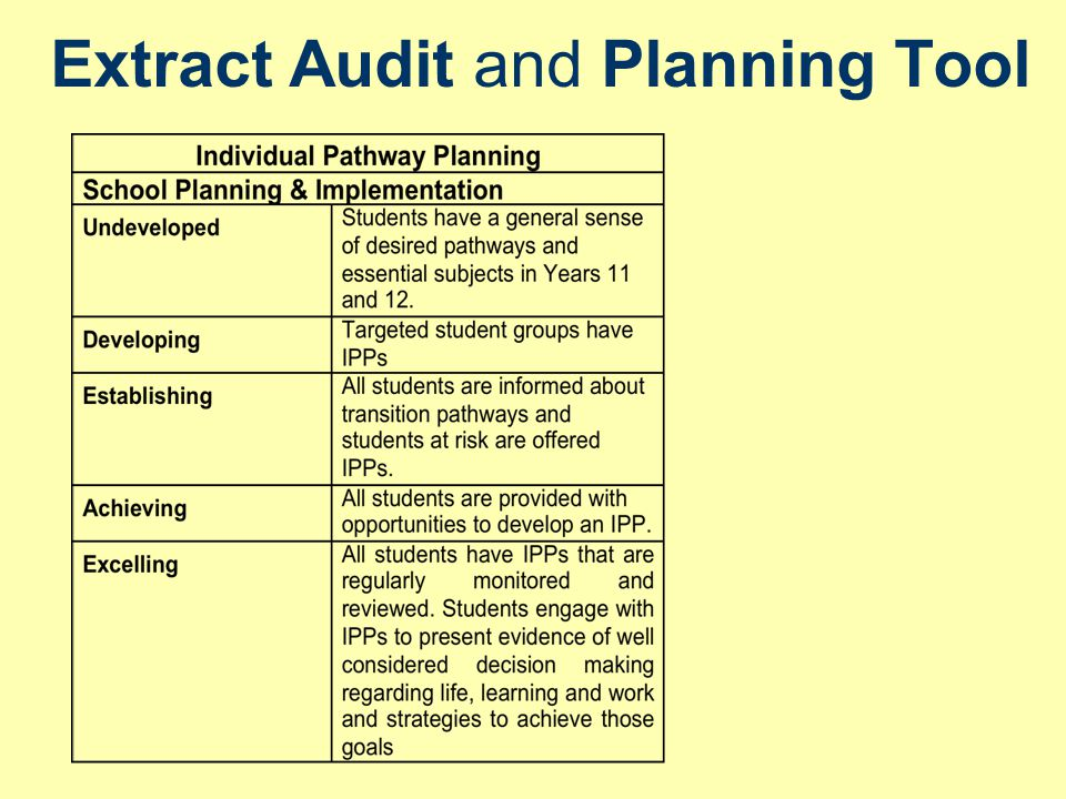 Extract Audit and Planning Tool