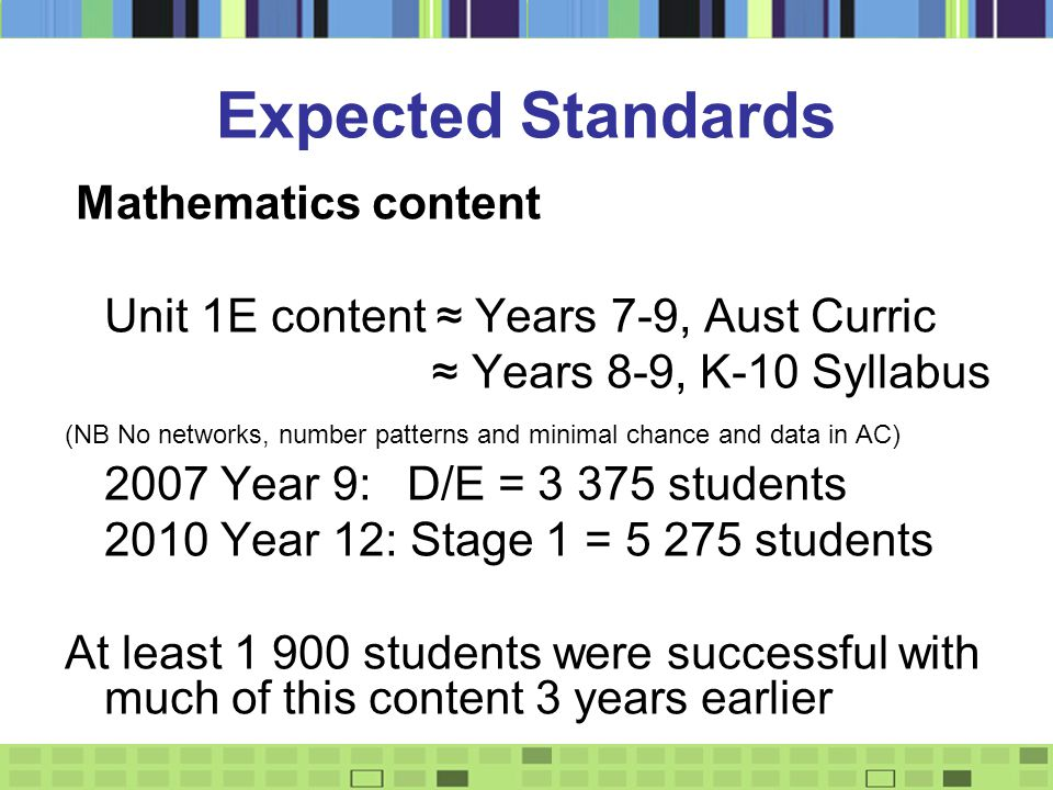 Expected Standards Mathematics content Unit 1E content ≈ Years 7-9, Aust Curric ≈ Years 8-9, K-10 Syllabus (NB No networks, number patterns and minimal chance and data in AC) 2007 Year 9: D/E = 3 375 students 2010 Year 12: Stage 1 = 5 275 students At least 1 900 students were successful with much of this content 3 years earlier