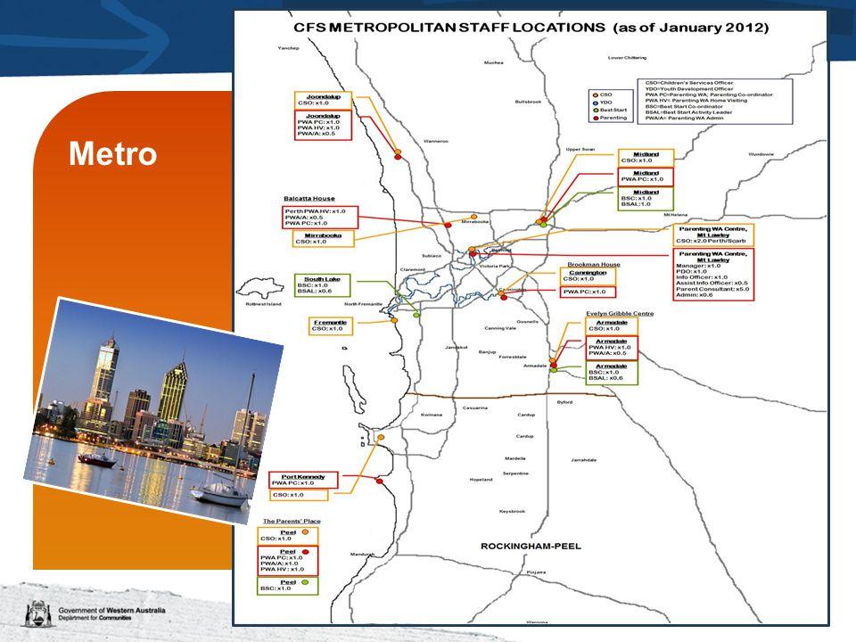 CFS Directorate Metro