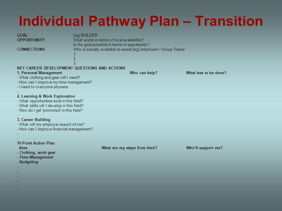 Individual Pathway Plan – Transition GOAL :[eg] BUILDER OPPORTUNITYWhat exists in terms of local availability.