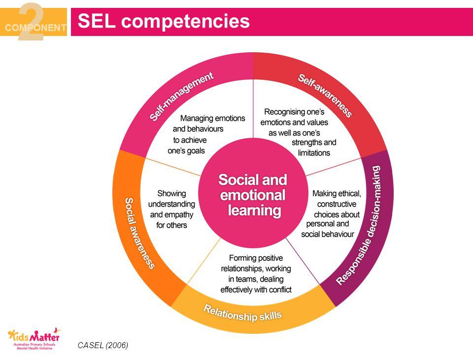 SEL competencies CASEL (2006) 2 COMPONENT