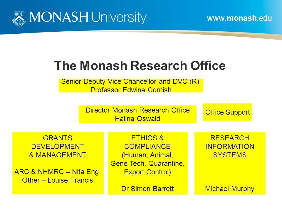 www.monash.edu The Monash Research Office ETHICS & COMPLIANCE (Human, Animal, Gene Tech, Quarantine, Export Control) Dr Simon Barrett RESEARCH INFORMA