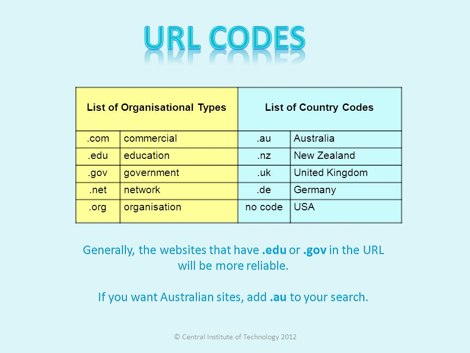 List of Organisational TypesList of Country Codes.comcommercial.auAustralia.edueducation.nzNew Zealand.govgovernment.ukUnited Kingdom.netnetwork.deGermany.orgorganisationno codeUSA © Central Institute of Technology 2012