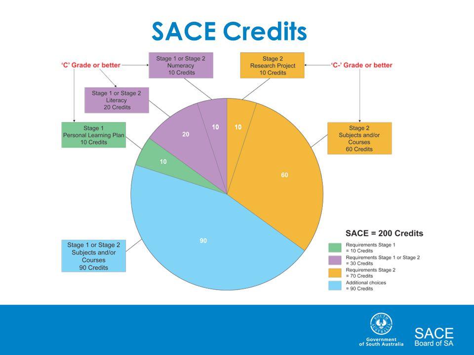 SACE Credits