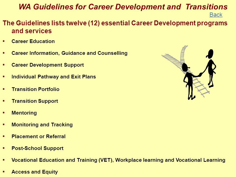 The Guidelines lists twelve (12) essential Career Development programs and services  Career Education  Career Information, Guidance and Counselling  Career Development Support  Individual Pathway and Exit Plans  Transition Portfolio  Transition Support  Mentoring  Monitoring and Tracking  Placement or Referral  Post-School Support  Vocational Education and Training (VET), Workplace learning and Vocational Learning  Access and Equity WA Guidelines for Career Development and Transitions Back