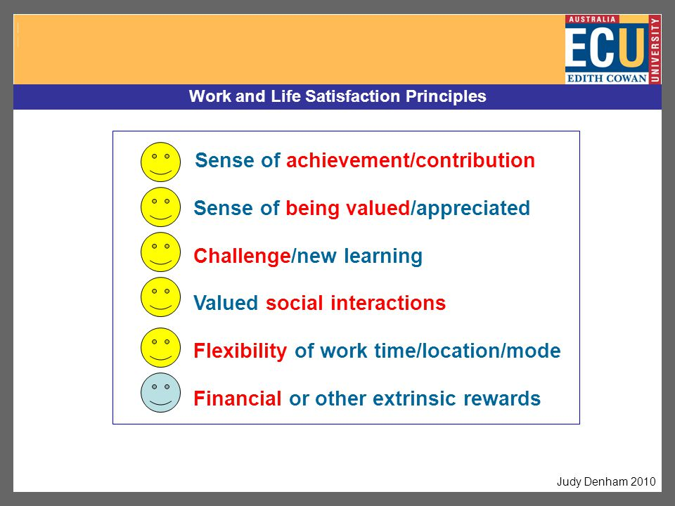 Be willing to admit you don't know everything Judy Denham 2010 Lifelong Learning Principles