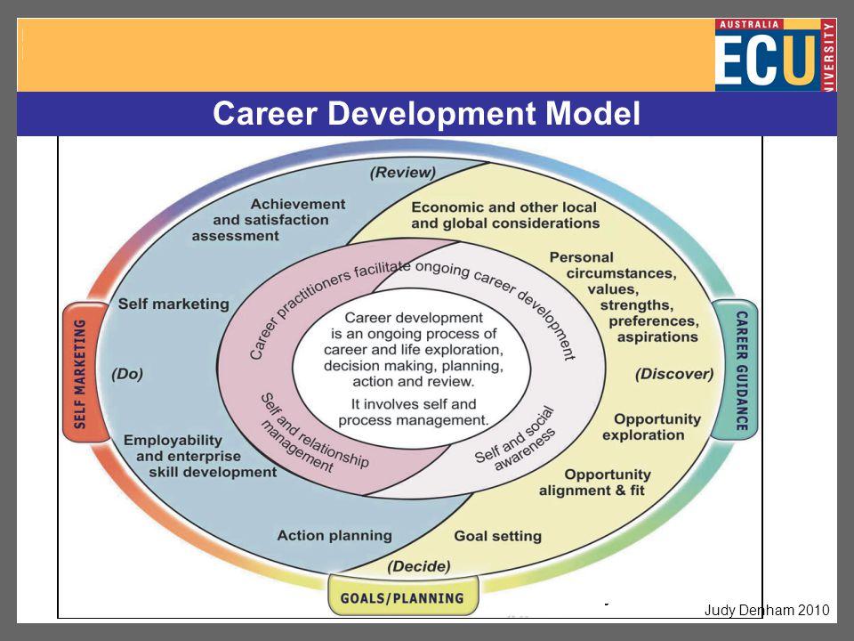Judy Denham 2010 Career Development Model