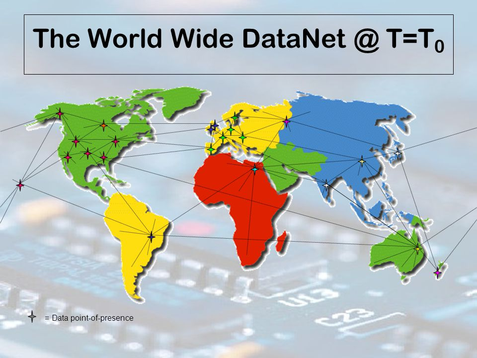 The World Wide DataNet @ T=T 0 = Data point-of-presence