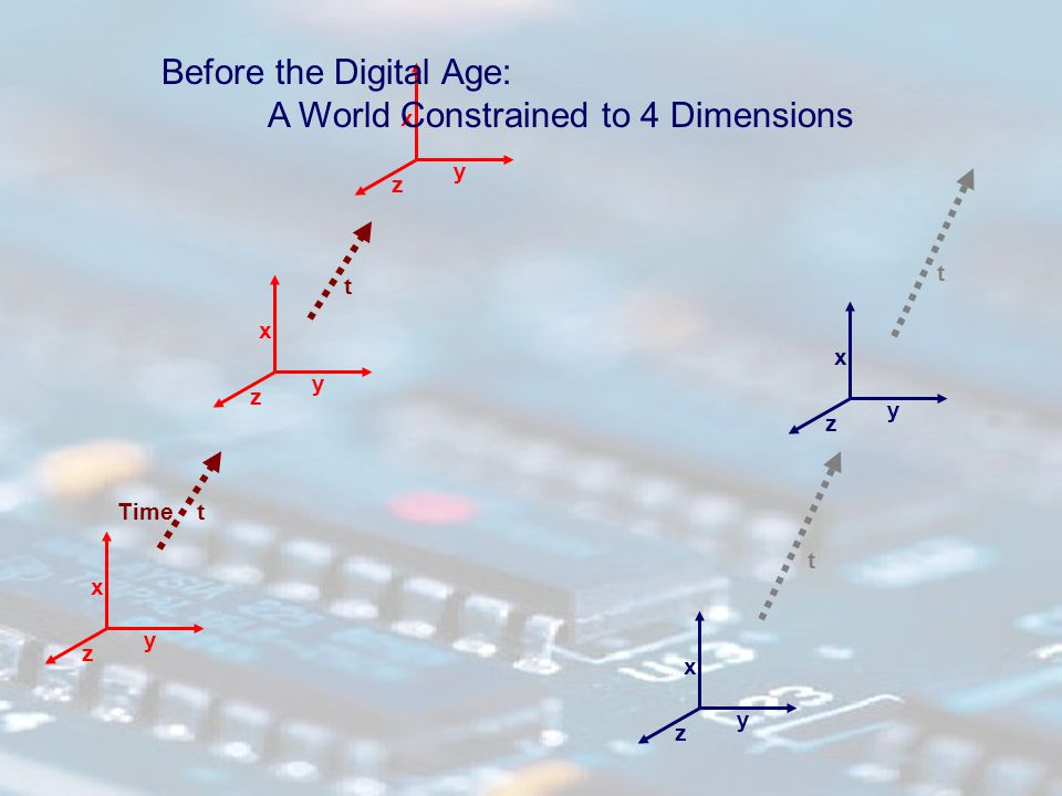 x y z x y z Timet x y z t x y z x y z t t Before the Digital Age: A World Constrained to 4 Dimensions