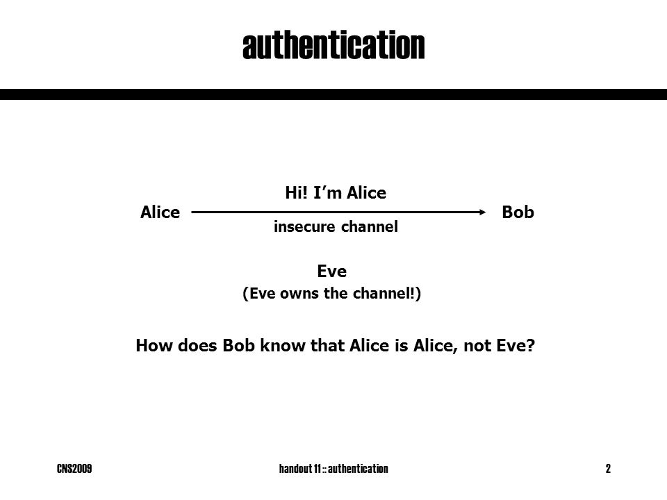 CNS2009handout 11 :: authentication2 authentication AliceBob How does Bob know that Alice is Alice, not Eve.