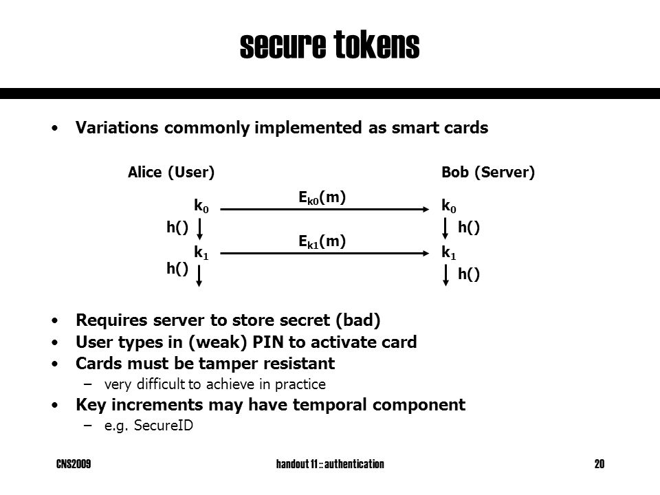 CNS2009handout 11 :: authentication20 secure tokens Variations commonly implemented as smart cards Requires server to store secret (bad) User types in (weak) PIN to activate card Cards must be tamper resistant –very difficult to achieve in practice Key increments may have temporal component –e.g.