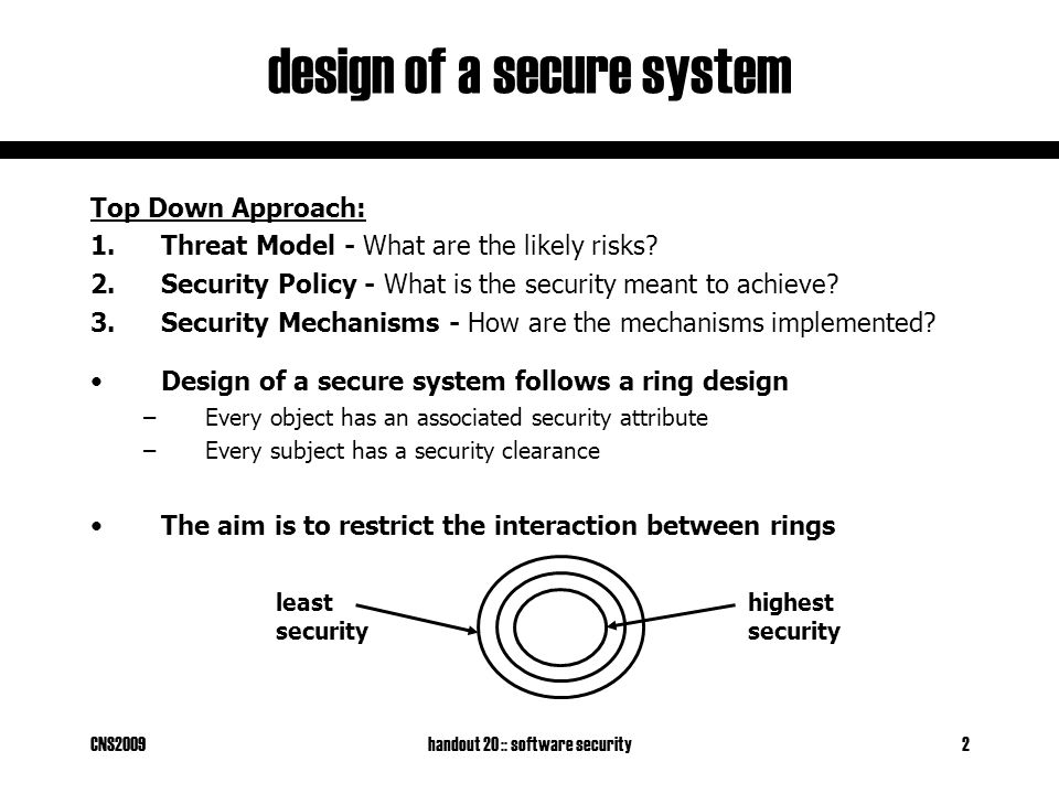 CNS2009handout 20 :: software security3 example: trusted operating system security kernel hardware operating system user applications Trusted Computing Base (TCB) -- failure of the TCB leads to failure of the security system