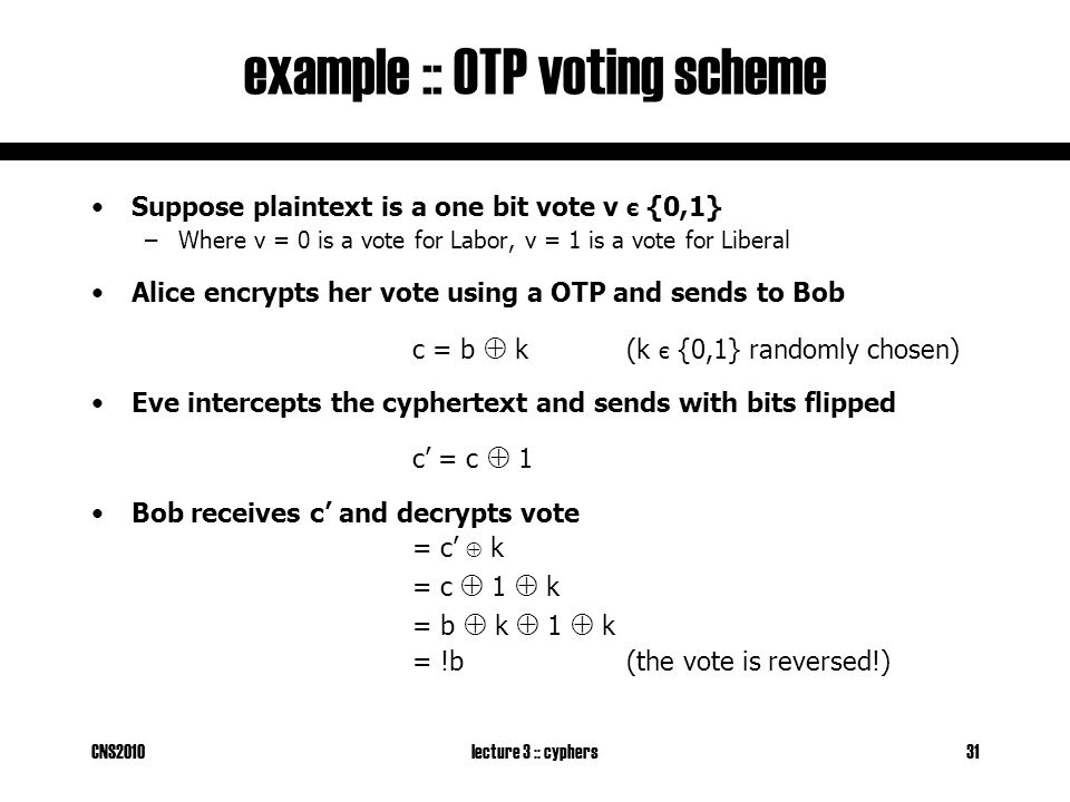 CNS2010lecture 3 :: cyphers31 example :: OTP voting scheme Suppose plaintext is a one bit vote v є {0,1} –Where v = 0 is a vote for Labor, v = 1 is a vote for Liberal Alice encrypts her vote using a OTP and sends to Bob c = b  k(k є {0,1} randomly chosen) Eve intercepts the cyphertext and sends with bits flipped c' = c  1 Bob receives c' and decrypts vote = c'  k = c  1  k = b  k  1  k = !b(the vote is reversed!)