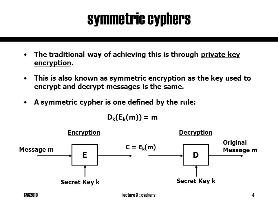 CNS2010lecture 3 :: cyphers15 substitution cyphers There are 26.