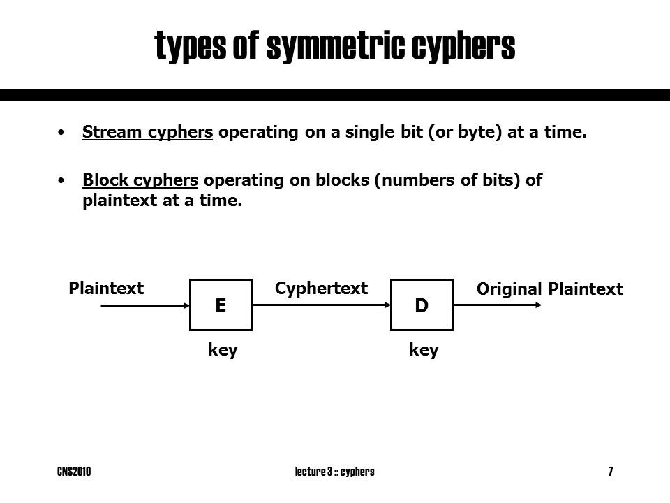 CNS2010lecture 3 :: cyphers7 types of symmetric cyphers Stream cyphers operating on a single bit (or byte) at a time.