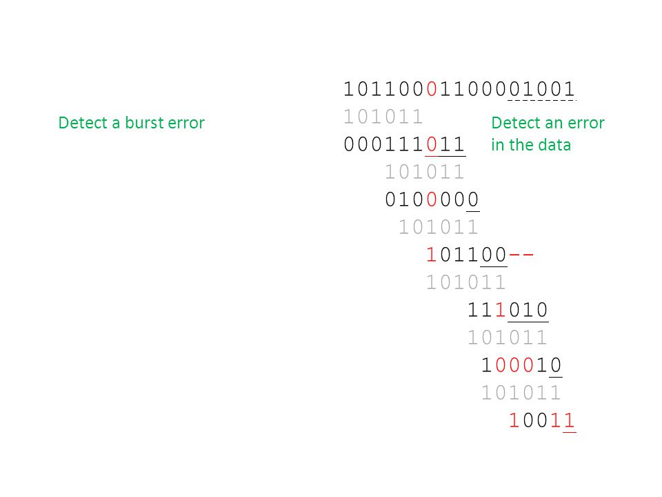 Detect an error in the data Detect a burst error
