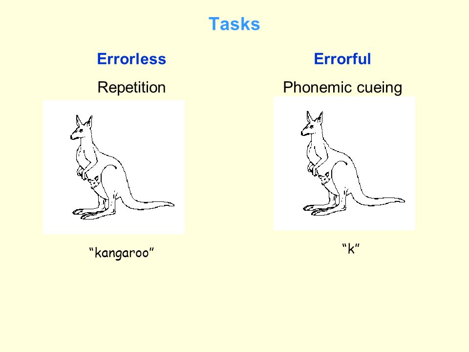 Tasks kangaroo Errorless Repetition k Errorful Phonemic cueing