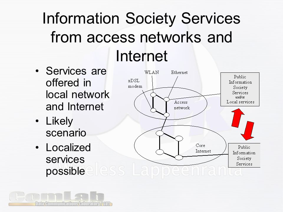 Information Society Services from access networks and Internet Services are offered in local network and Internet Likely scenario Localized services possible