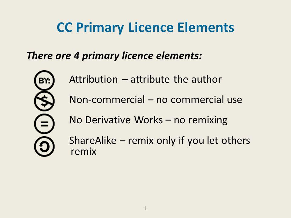 Six Standard CC Licences Attribution Attribution-Noncommercial Attribution-NoDerivatives 1 Attribution-ShareAlike Attribution-Noncommercial-ShareAlike Attribution-Noncommercial-NoDerivatives