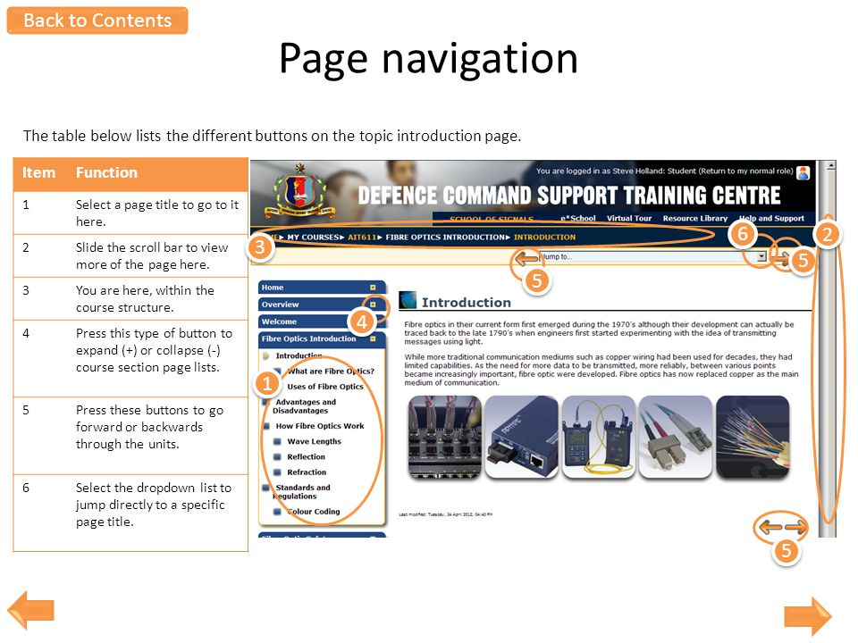 Page navigation ItemFunction 1Select a page title to go to it here. 2Slide the scroll bar to view more of the page here. 3You are here, within the cou