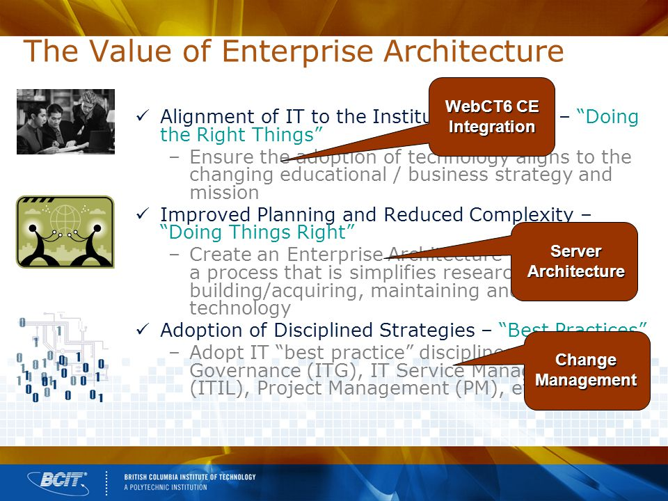 The Value of Enterprise Architecture Alignment of IT to the Institute's Strategy – Doing the Right Things –Ensure the adoption of technology aligns to the changing educational / business strategy and mission Improved Planning and Reduced Complexity – Doing Things Right –Create an Enterprise Architecture – establishing a process that is simplifies researching, building/acquiring, maintaining and retiring technology Adoption of Disciplined Strategies – Best Practices –Adopt IT best practice disciplines such as IT Governance (ITG), IT Service Management (ITIL), Project Management (PM), etc WebCT6 CE Integration Server Architecture Change Management