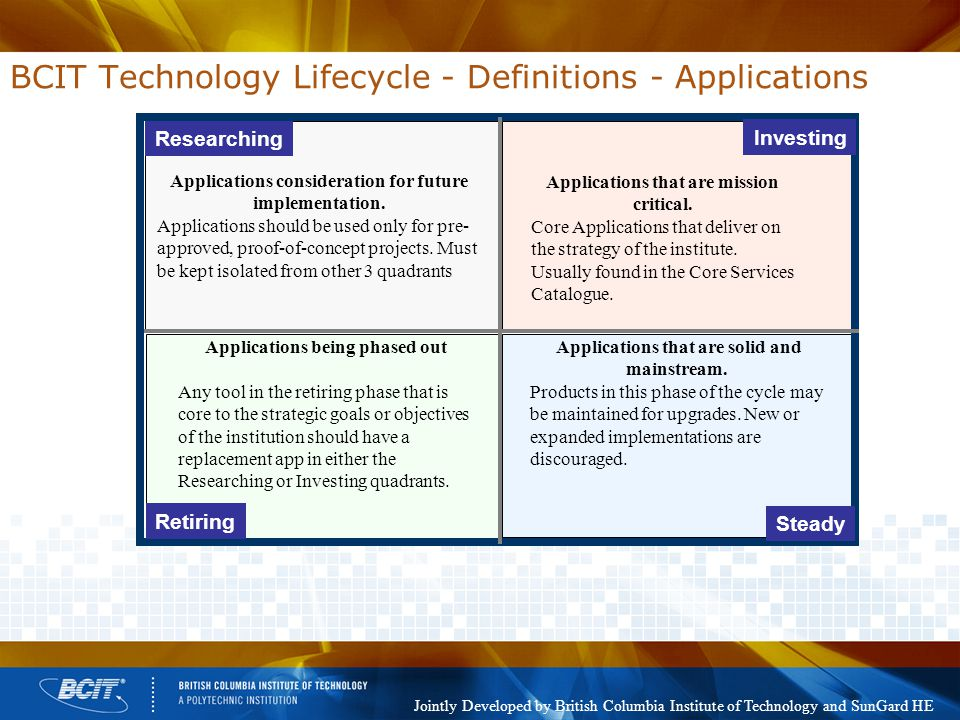 BCIT Technology Lifecycle - Definitions - Applications Researching Investing Retiring Steady Applications consideration for future implementation.