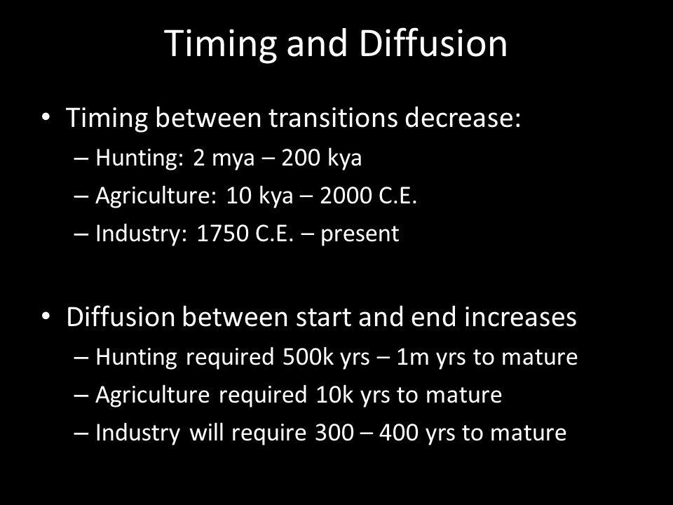 Timing and Diffusion Timing between transitions decrease: – Hunting: 2 mya – 200 kya – Agriculture: 10 kya – 2000 C.E.