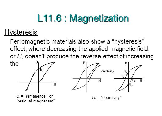 L11.6 : Magnetization Hysteresis Ferromagnetic materials also show a hysteresis effect, where decreasing the applied magnetic field, or H, doesn't produce the reverse effect of increasing the field: B r = remanence or residual magnetism H c = coercivity