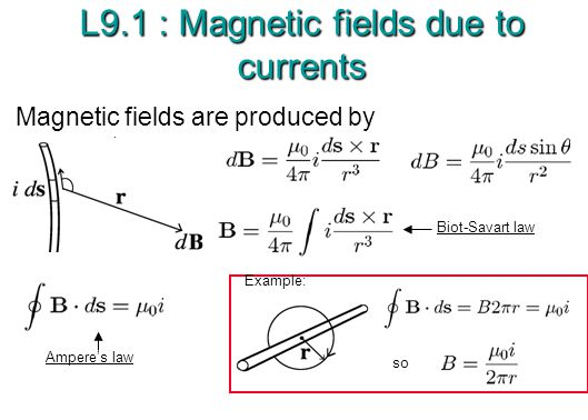 L9.1 : Magnetic fields due to currents Magnetic fields are produced by currents.