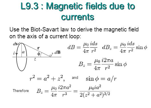 L9.3 : Magnetic fields due to currents Use the Biot-Savart law to derive the magnetic field on the axis of a current loop: and Therefore
