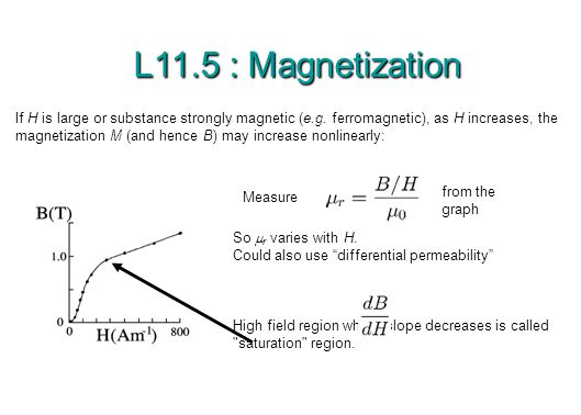 L11.5 : Magnetization If H is large or substance strongly magnetic (e.g.