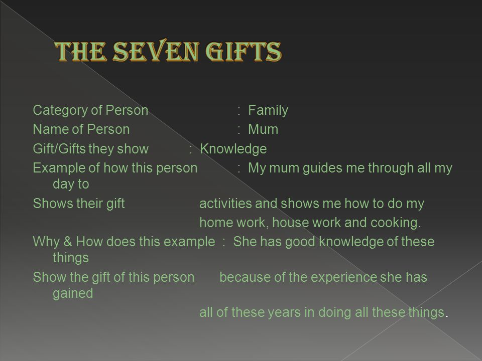 Category of Person : Family Name of Person : Mum Gift/Gifts they show : Knowledge Example of how this person : My mum guides me through all my day to Shows their gift activities and shows me how to do my home work, house work and cooking.