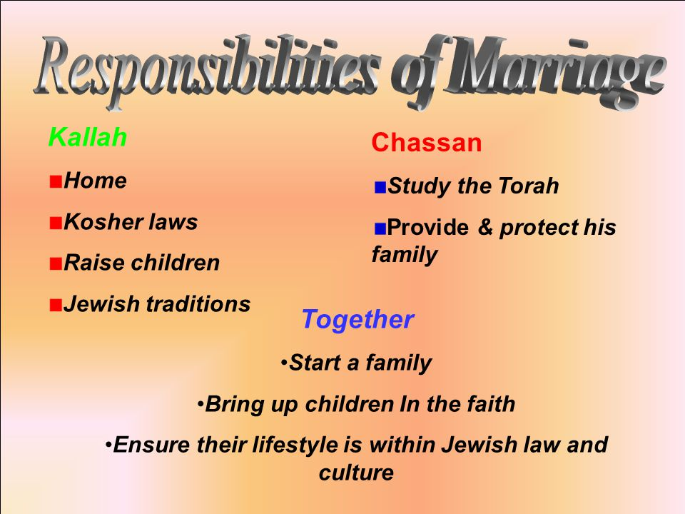 Kallah Home Kosher laws Raise children Jewish traditions Chassan Study the Torah Provide & protect his family Together Start a family Bring up children In the faith Ensure their lifestyle is within Jewish law and culture