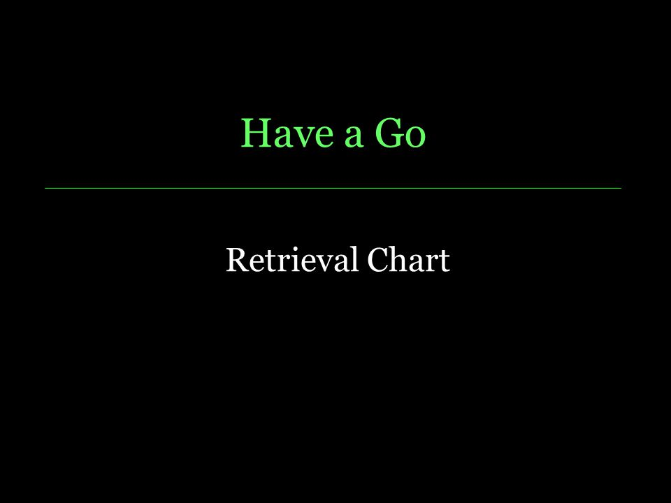 Have a Go Dire Retrieval Chart