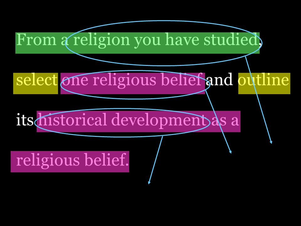 From a religion you have studied, select one religious belief and outline its historical development as a religious belief.