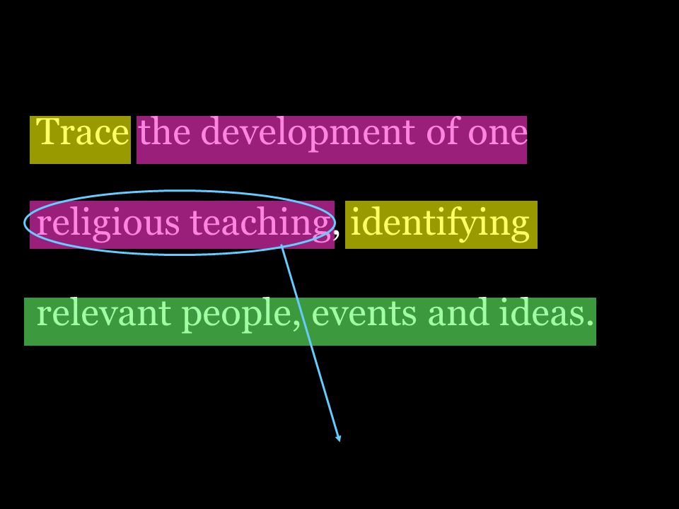 Trace the development of one religious teaching, identifying relevant people, events and ideas.