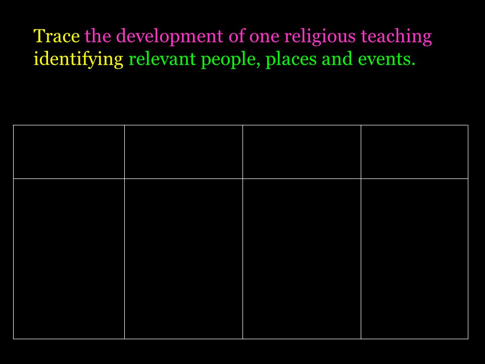 Trace the development of one religious teaching identifying relevant people, places and events.