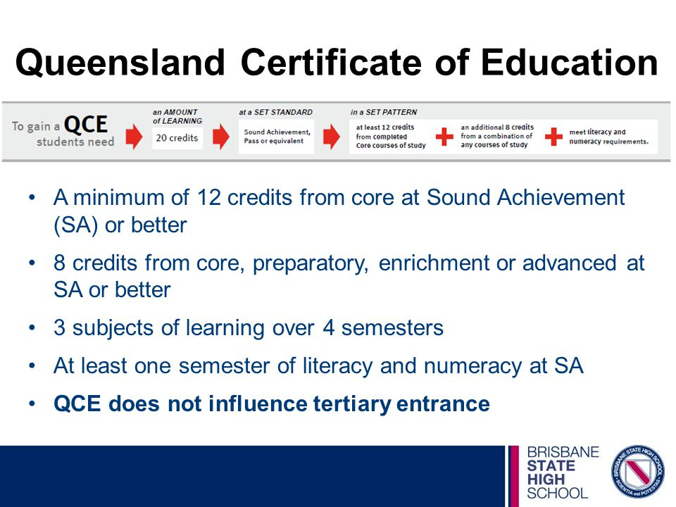 Queensland Certificate of Education A minimum of 12 credits from core at Sound Achievement (SA) or better 8 credits from core, preparatory, enrichment or advanced at SA or better 3 subjects of learning over 4 semesters At least one semester of literacy and numeracy at SA QCE does not influence tertiary entrance