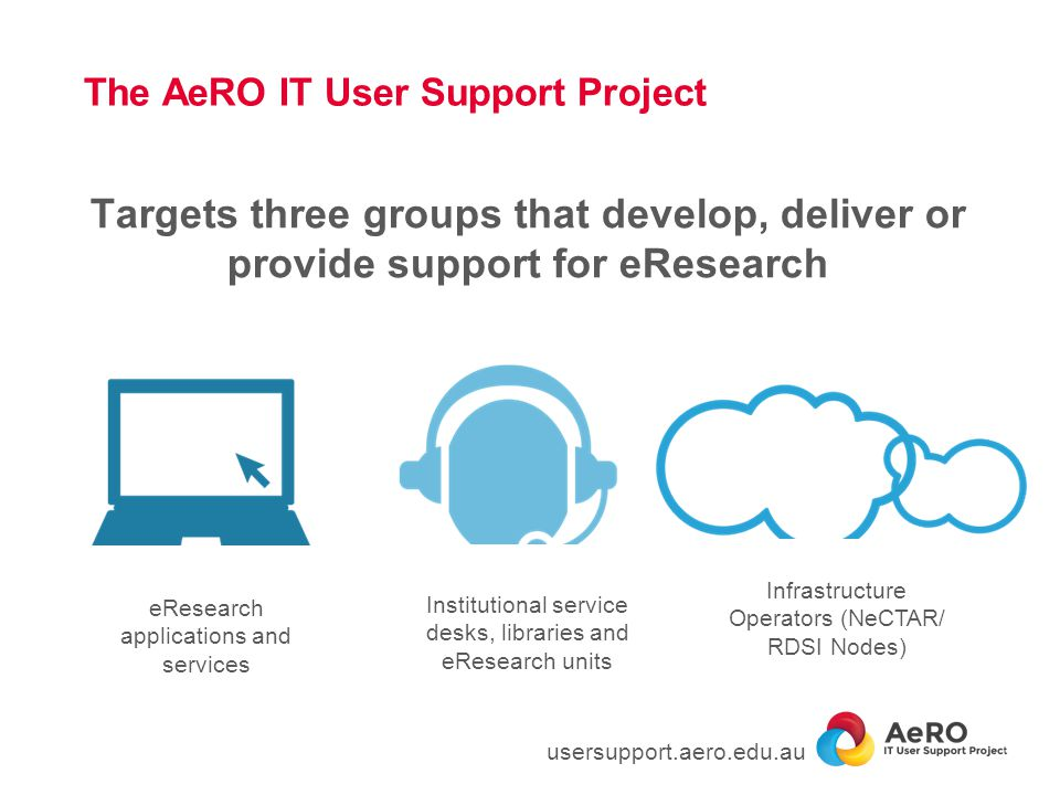 The AeRO IT User Support Project Targets three groups that develop, deliver or provide support for eResearch eResearch applications and services Infrastructure Operators (NeCTAR/ RDSI Nodes) Institutional service desks, libraries and eResearch units usersupport.aero.edu.au