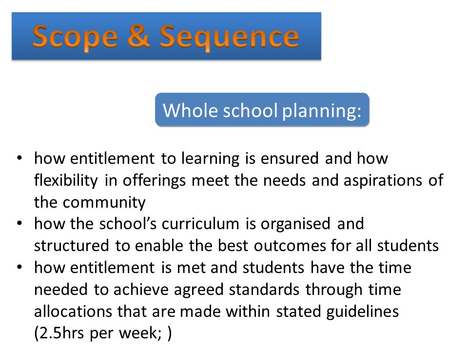 New Religion Curriculum P-12 Print Dedicated website App