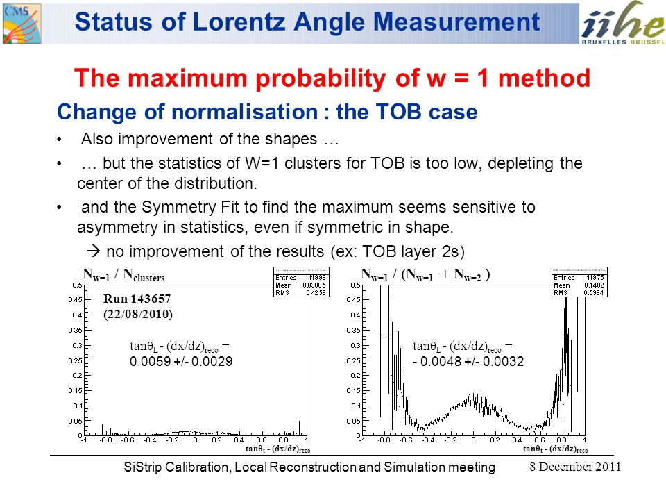 The maximum probability of w = 1 method Change of normalisation : the TOB case Also improvement of the shapes … … but the statistics of W=1 clusters for TOB is too low, depleting the center of the distribution.
