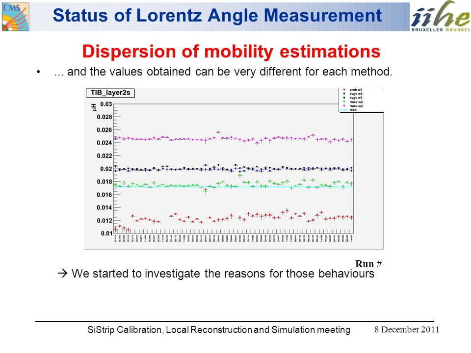 SiStrip Calibration, Local Reconstruction and Simulation meeting Status of Lorentz Angle Measurement Dispersion of mobility estimations...