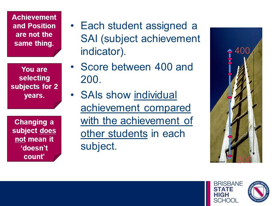 Each student assigned a SAI (subject achievement indicator).