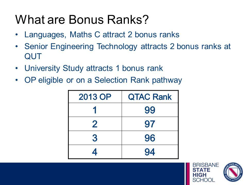What are Bonus Ranks.